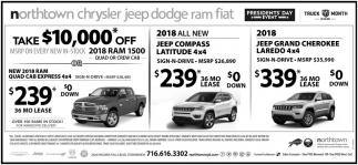 Buffalo News Ads Marketplace