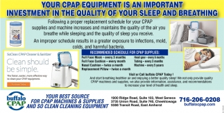 Your CPAP Equipment Is An Important Investment